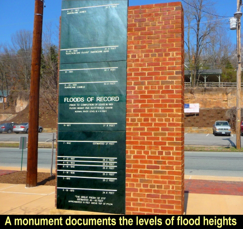 Scottsville VA Flood levels