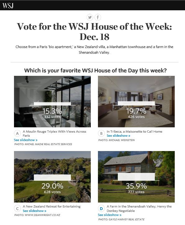 Virginia Farm Wins Wall Street Journal's House of the Week